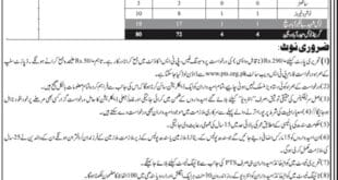 Sindh Police Department Jobs 2020 for Clerical Staff