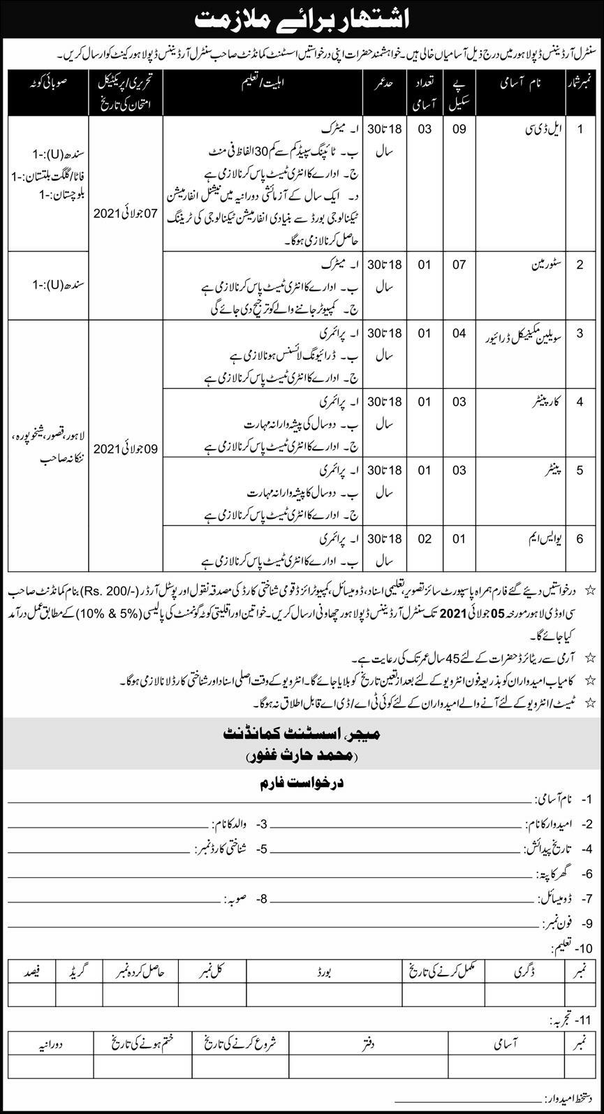 Pakistan Army COD Jobs