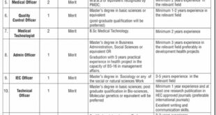 Ministry of NHSRC Jobs National Health Services Regulations & Coordination