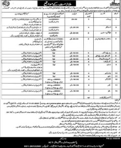 Pakistan Bait-ul-Mal PBM Jobs PM Ehsaas Program 2021