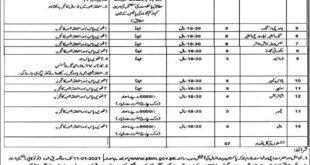 Pakistan Bait-ul-Mal PBM Jobs PM Ehsaas Program 2021