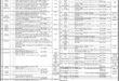 Capital Development Authority CDA Jobs 2021 Advertisement