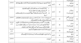 District and Session Court Jobs 2021 Punjab & Sargodha Domiciled