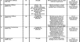 Ministry of Science and Technology Jobs 2021