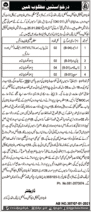 Technical Education and Vocational Training Authority TEVTA Jobs 2021