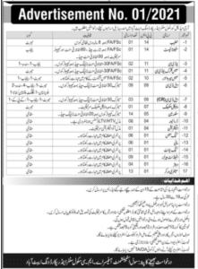 Army Jobs For Civilians Record Wing Abbottabad 2021