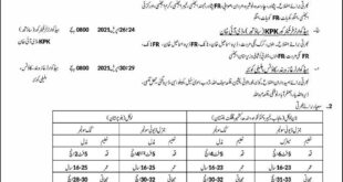 Frontier Corps FC Jobs Balochistan South 2021 Apply Now