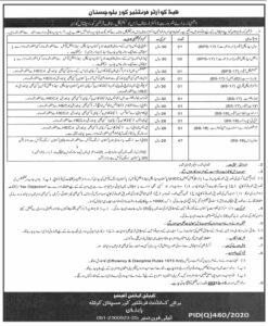 Headquarter Frontier Corps Jobs FC Balochistan 2021
