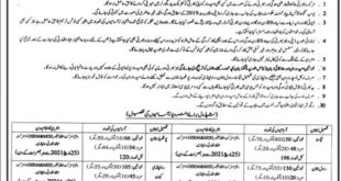 Health Department Jobs 2021 Latest Advertisement