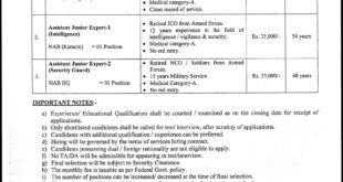 National Accountability Bureau Jobs 2021 NAB Latest Advertisement