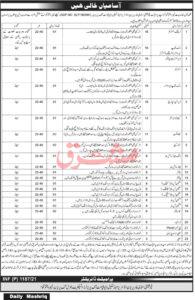 Prison Department Police Jobs 2021 Khyber Pakhtunkhwa